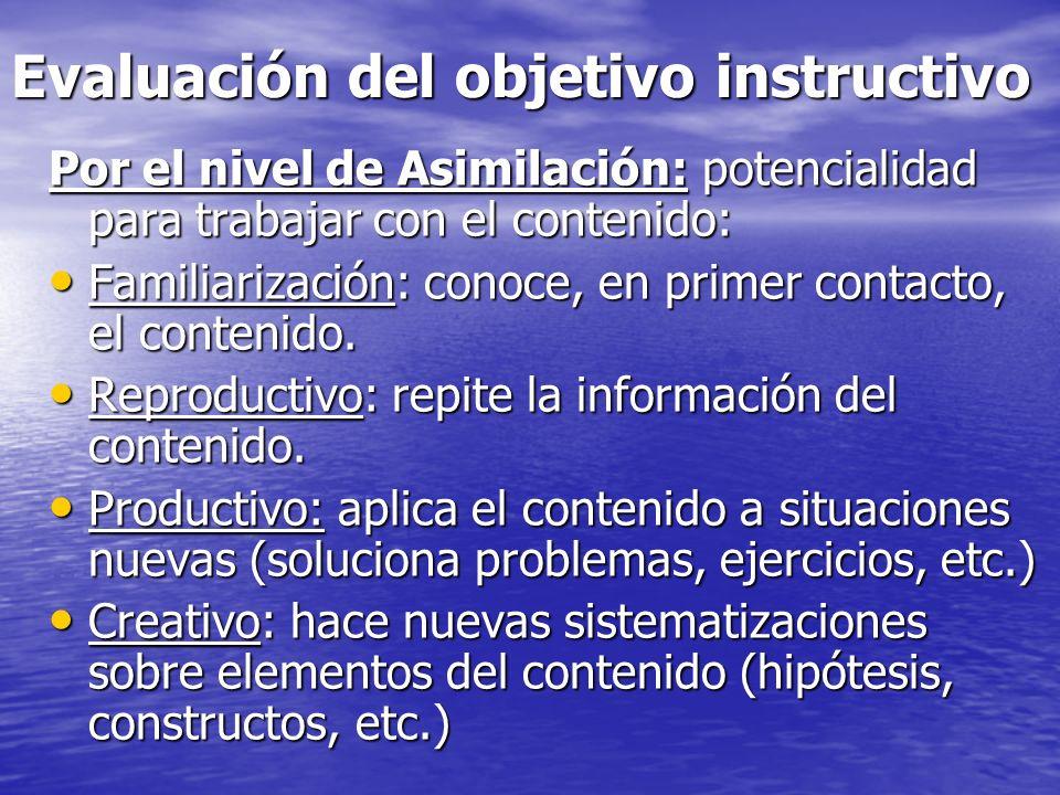 Evaluación del objetivo instructivo Por el nivel de Asimilación: potencialidad para trabajar con el contenido: Familiarización: conoce, en primer cont