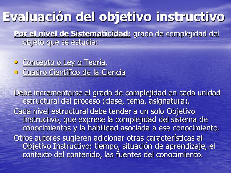 Evaluación del objetivo instructivo Por el nivel de Sistematicidad: grado de complejidad del objeto que se estudia: Concepto o Ley o Teoría. Concepto
