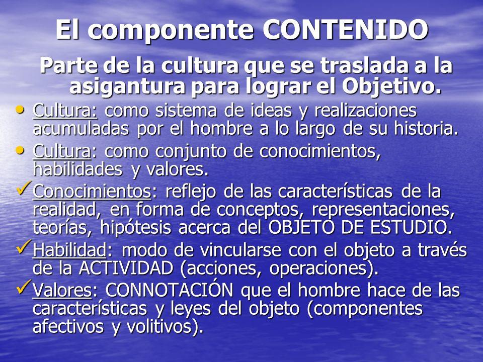 El componente CONTENIDO Parte de la cultura que se traslada a la asigantura para lograr el Objetivo. Cultura: como sistema de ideas y realizaciones ac