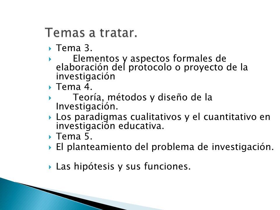 Tema 3. Elementos y aspectos formales de elaboración del protocolo o proyecto de la investigación Tema 4. Teoría, métodos y diseño de la Investigación