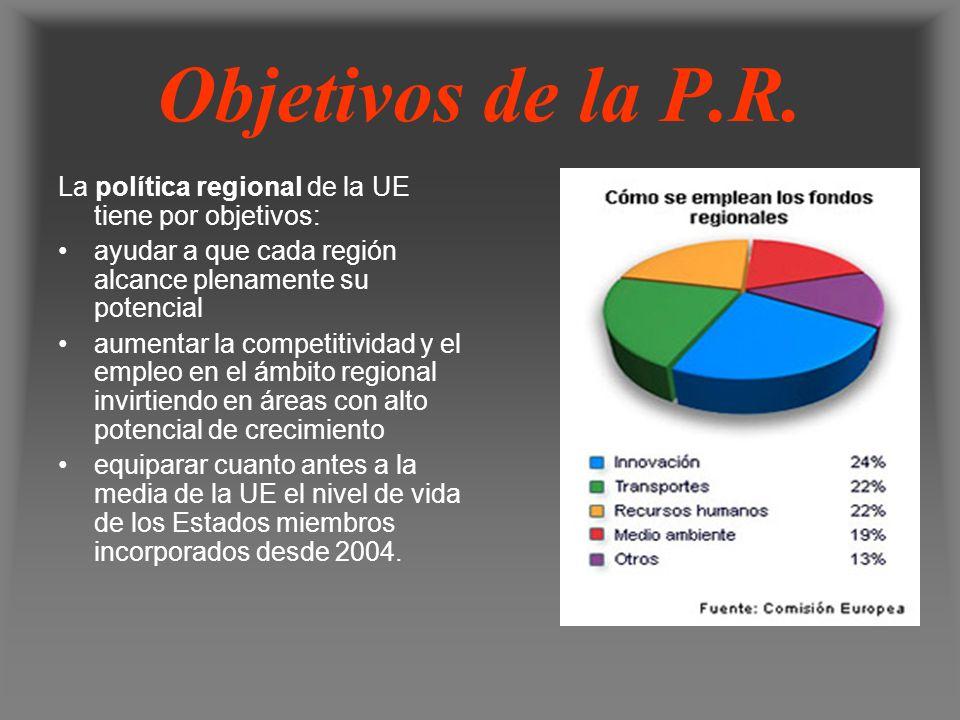 Objetivos de la P.R. La política regional de la UE tiene por objetivos: ayudar a que cada región alcance plenamente su potencial aumentar la competiti