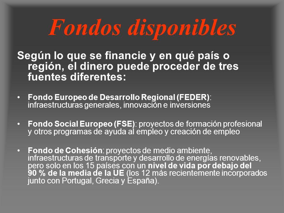 Fondos disponibles Según lo que se financie y en qué país o región, el dinero puede proceder de tres fuentes diferentes: Fondo Europeo de Desarrollo R