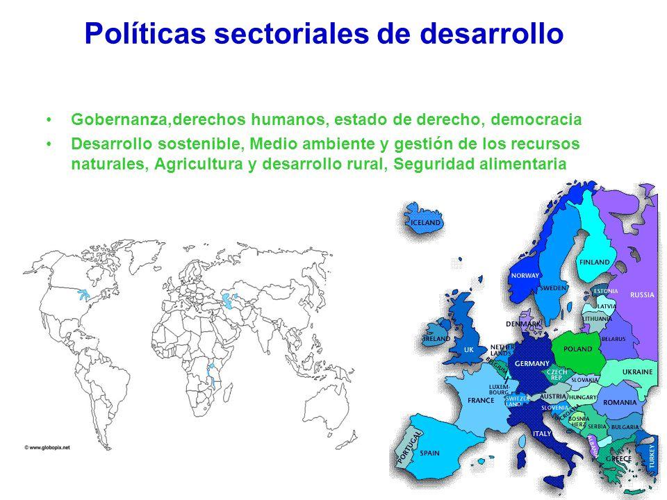 Políticas sectoriales de desarrollo Gobernanza,derechos humanos, estado de derecho, democracia Desarrollo sostenible, Medio ambiente y gestión de los