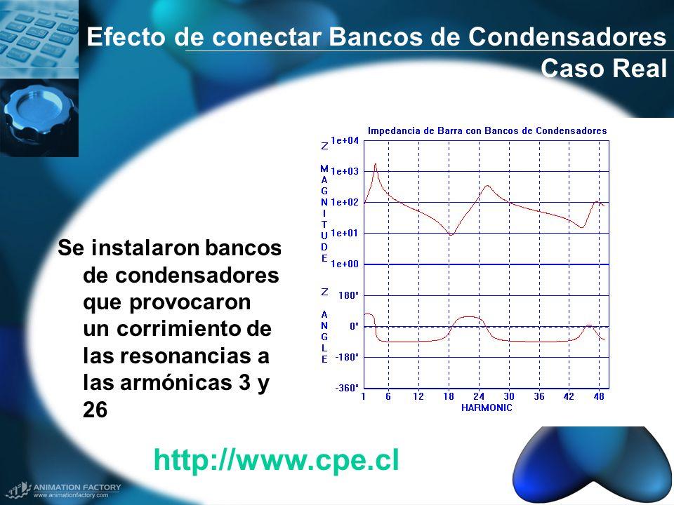 Se instalaron bancos de condensadores que provocaron un corrimiento de las resonancias a las armónicas 3 y 26 Efecto de conectar Bancos de Condensador