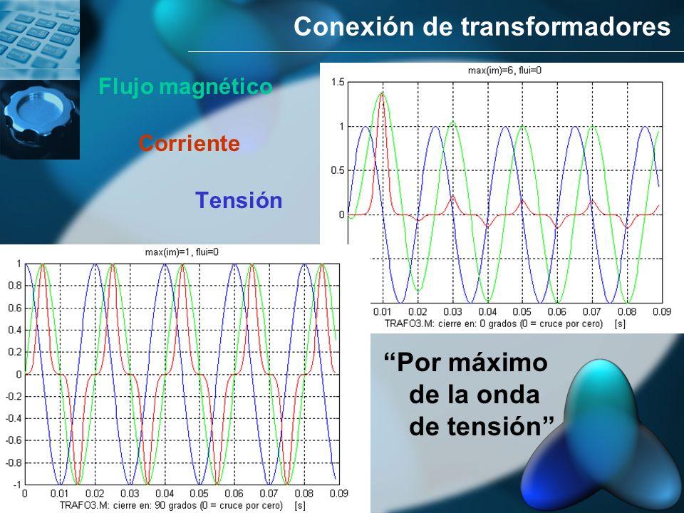 Conexión de transformadores Tensión Flujo magnético Corriente Por máximo de la onda de tensión