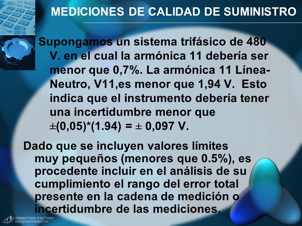 MEDICIONES DE CALIDAD DE SUMINISTRO Supongamos un sistema trifásico de 480 V. en el cual la armónica 11 debería ser menor que 0,7%. La armónica 11 Lín