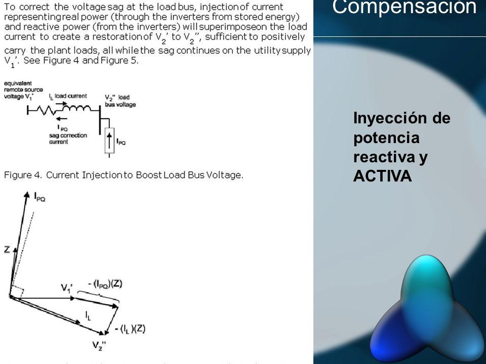 Compensación Inyección de potencia reactiva y ACTIVA