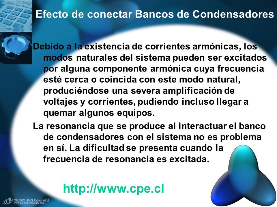 Efecto de conectar Bancos de Condensadores Debido a la existencia de corrientes armónicas, los modos naturales del sistema pueden ser excitados por al