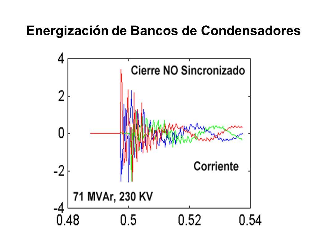Energización de Bancos de Condensadores