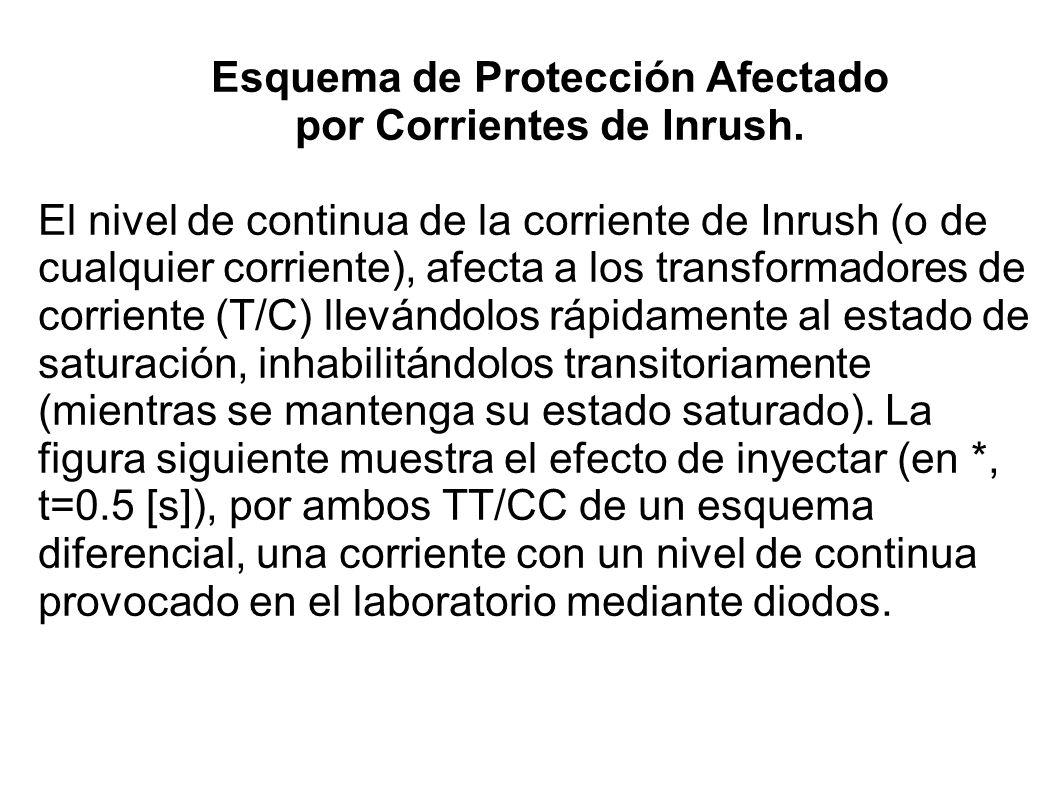 Esquema de Protección Afectado por Corrientes de Inrush. El nivel de continua de la corriente de Inrush (o de cualquier corriente), afecta a los trans