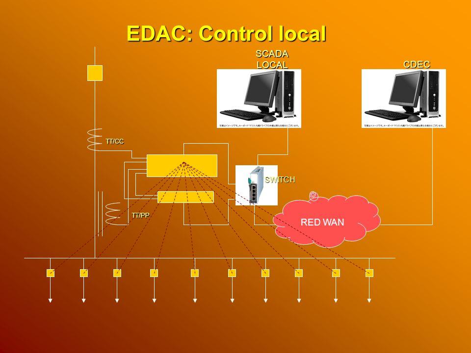 SCADA LOCAL CDEC EDAC: Control local RED WAN TT/CC TT/PP SWITCH