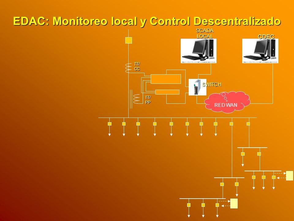 SCADA LOCAL EDAC: Monitoreo local y Control Descentralizado CDEC RED WAN TT/ CC TT/ PP SWITCH