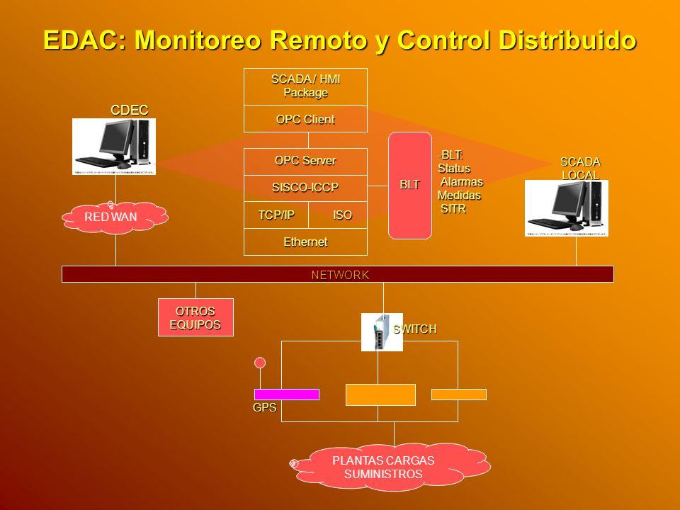 SCADA LOCAL EDAC: Monitoreo Remoto y Control Distribuido CDECNETWORK PLANTAS CARGAS SUMINISTROS OTROS EQUIPOS RED WAN GPS SWITCH SCADA / HMI Package O