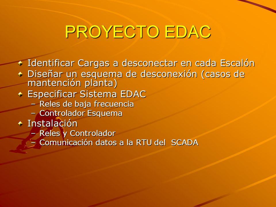 PROYECTO EDAC Identificar Cargas a desconectar en cada Escalón Diseñar un esquema de desconexión (casos de mantención planta) Especificar Sistema EDAC
