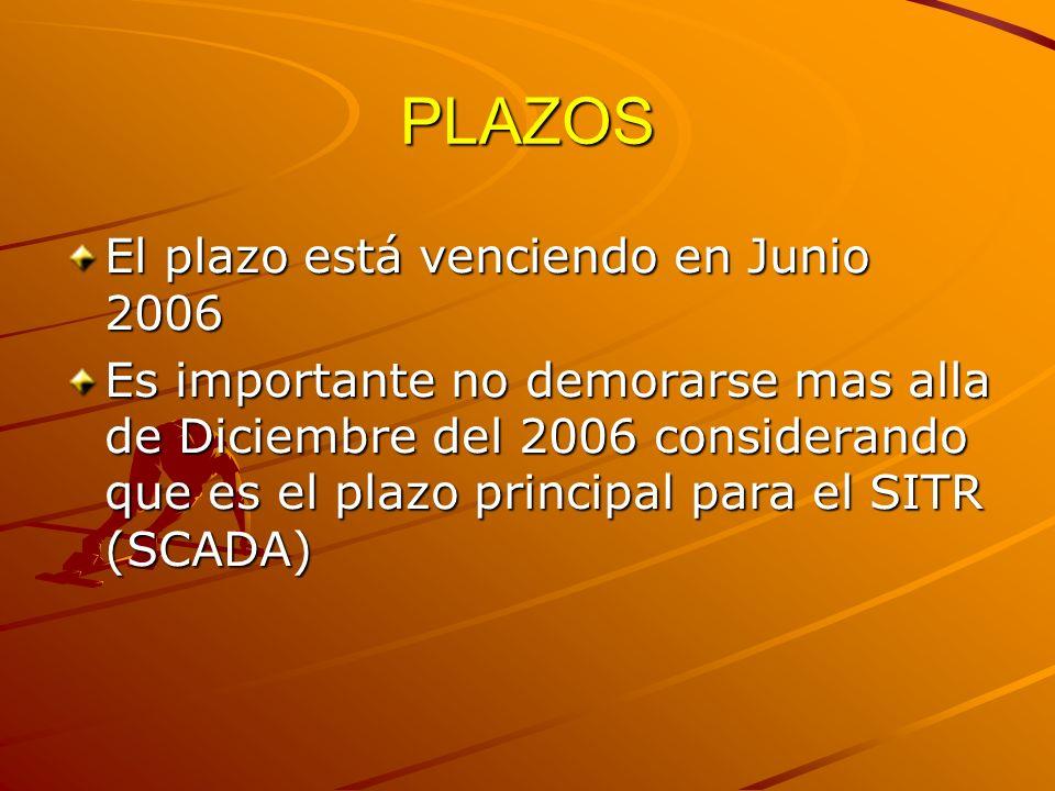 PLAZOS El plazo está venciendo en Junio 2006 Es importante no demorarse mas alla de Diciembre del 2006 considerando que es el plazo principal para el