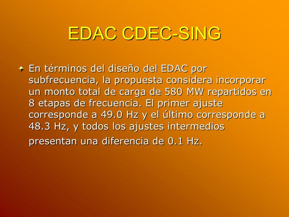 EDAC CDEC-SING En términos del diseño del EDAC por subfrecuencia, la propuesta considera incorporar un monto total de carga de 580 MW repartidos en 8