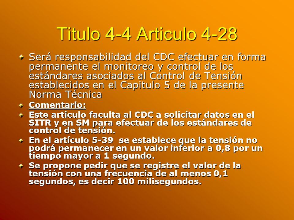 Titulo 4-4 Articulo 4-28 Será responsabilidad del CDC efectuar en forma permanente el monitoreo y control de los estándares asociados al Control de Te