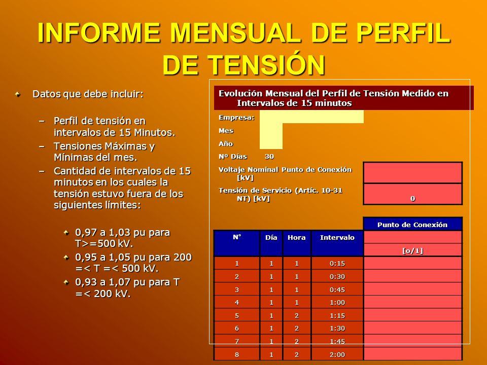 INFORME MENSUAL DE PERFIL DE TENSIÓN Datos que debe incluir: –Perfil de tensión en intervalos de 15 Minutos. –Tensiones Máximas y Mínimas del mes. –Ca