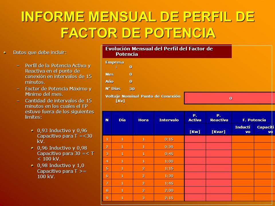 INFORME MENSUAL DE PERFIL DE FACTOR DE POTENCIA Datos que debe incluir: –Perfil de la Potencia Activa y Reactiva en el punto de conexión en intervalos