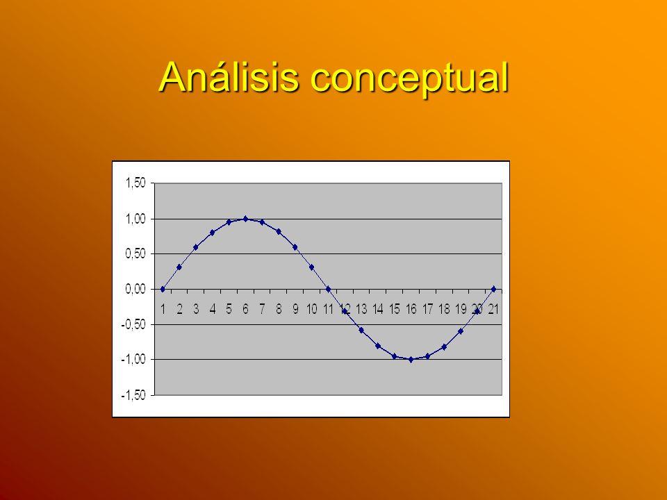 Análisis conceptual