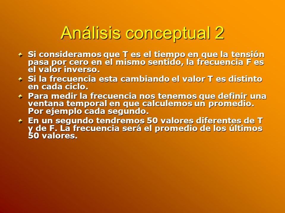 Análisis conceptual 2 Si consideramos que T es el tiempo en que la tensión pasa por cero en el mismo sentido, la frecuencia F es el valor inverso. Si