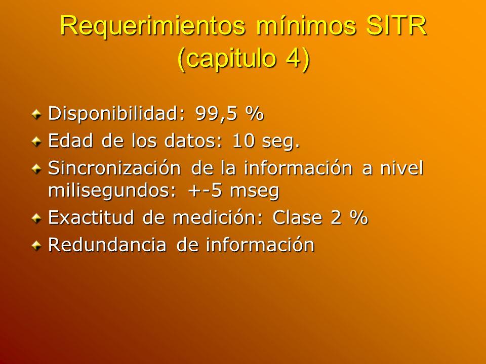 Requerimientos mínimos SITR (capitulo 4) Disponibilidad: 99,5 % Edad de los datos: 10 seg. Sincronización de la información a nivel milisegundos: +-5