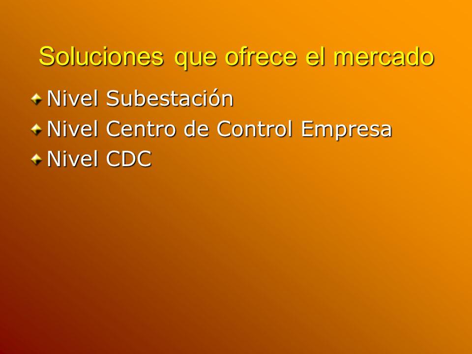 Soluciones que ofrece el mercado Nivel Subestación Nivel Centro de Control Empresa Nivel CDC
