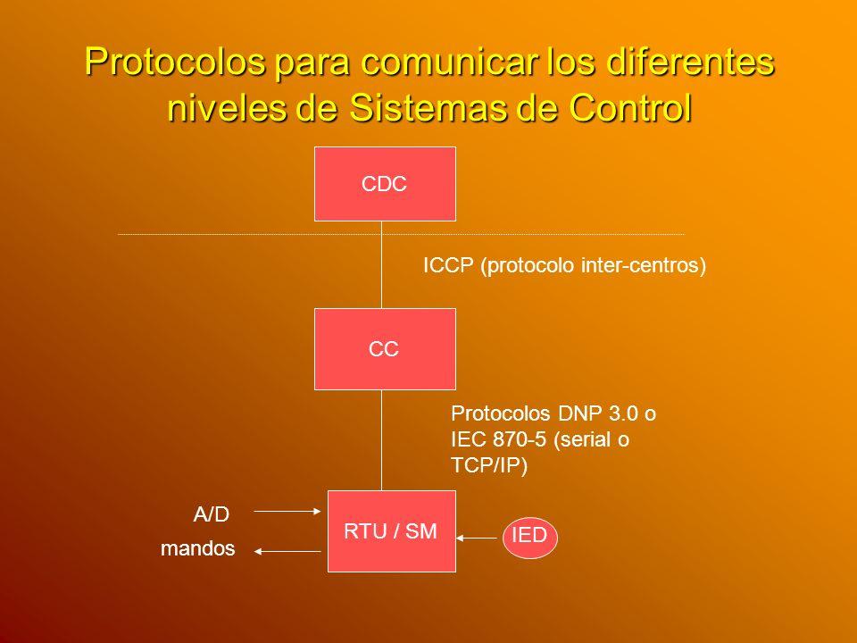 Protocolos para comunicar los diferentes niveles de Sistemas de Control CDC CC RTU / SM Protocolos DNP 3.0 o IEC 870-5 (serial o TCP/IP) ICCP (protoco