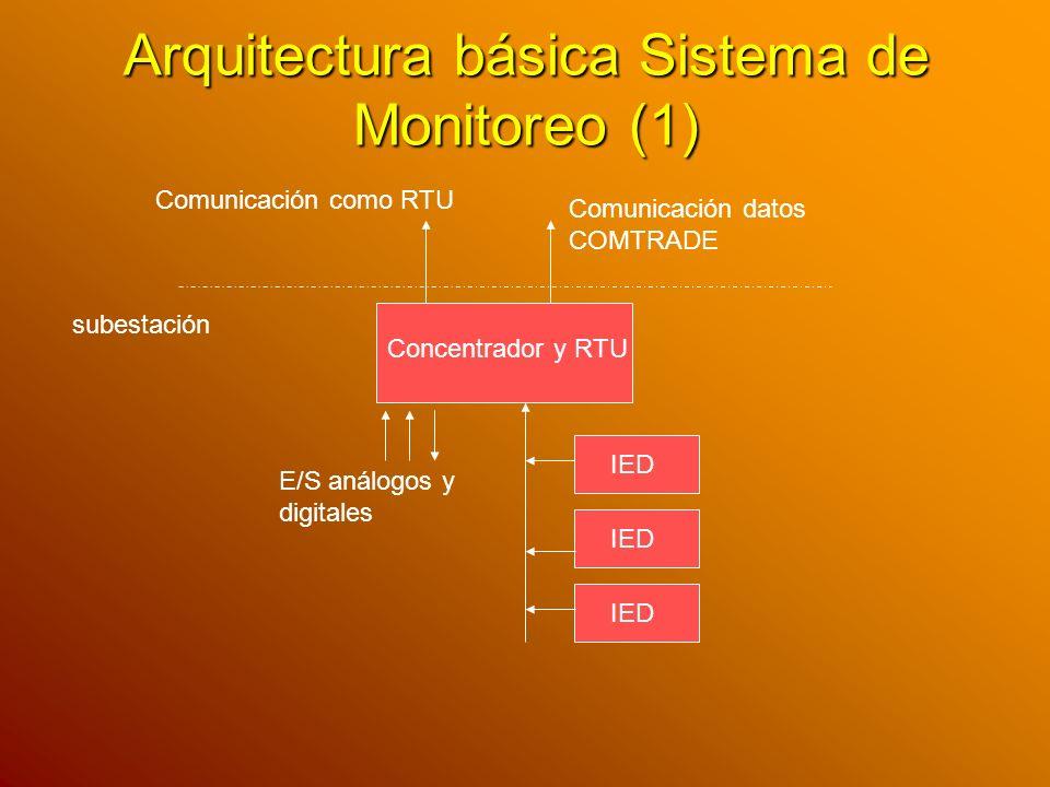 Arquitectura básica Sistema de Monitoreo (1) IED Concentrador y RTU E/S análogos y digitales subestación Comunicación como RTU Comunicación datos COMT