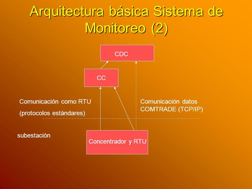 Arquitectura básica Sistema de Monitoreo (2) Concentrador y RTU subestación Comunicación como RTU (protocolos estándares) Comunicación datos COMTRADE