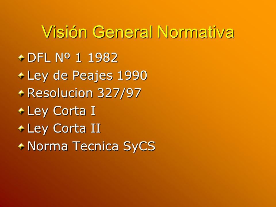 Visión General Normativa DFL Nº 1 1982 Ley de Peajes 1990 Resolucion 327/97 Ley Corta I Ley Corta II Norma Tecnica SyCS