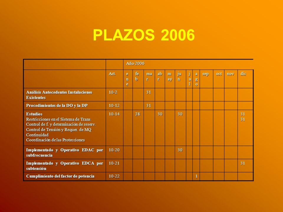 Año 2007 Art.