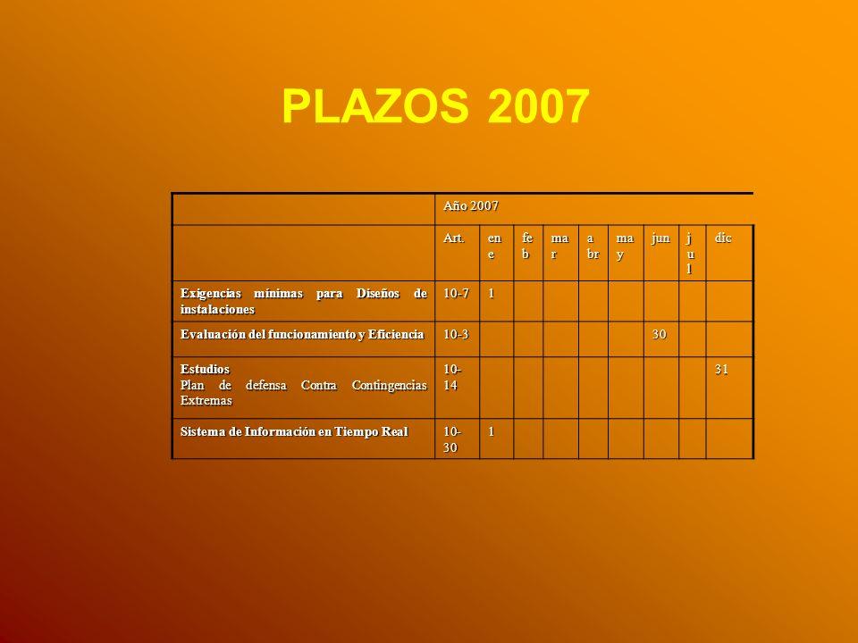 Año 2007 Art. en e fe b ma r a br ma y jun juljuljuljuldic Exigencias mínimas para Diseños de instalaciones 10-71 Evaluación del funcionamiento y Efic