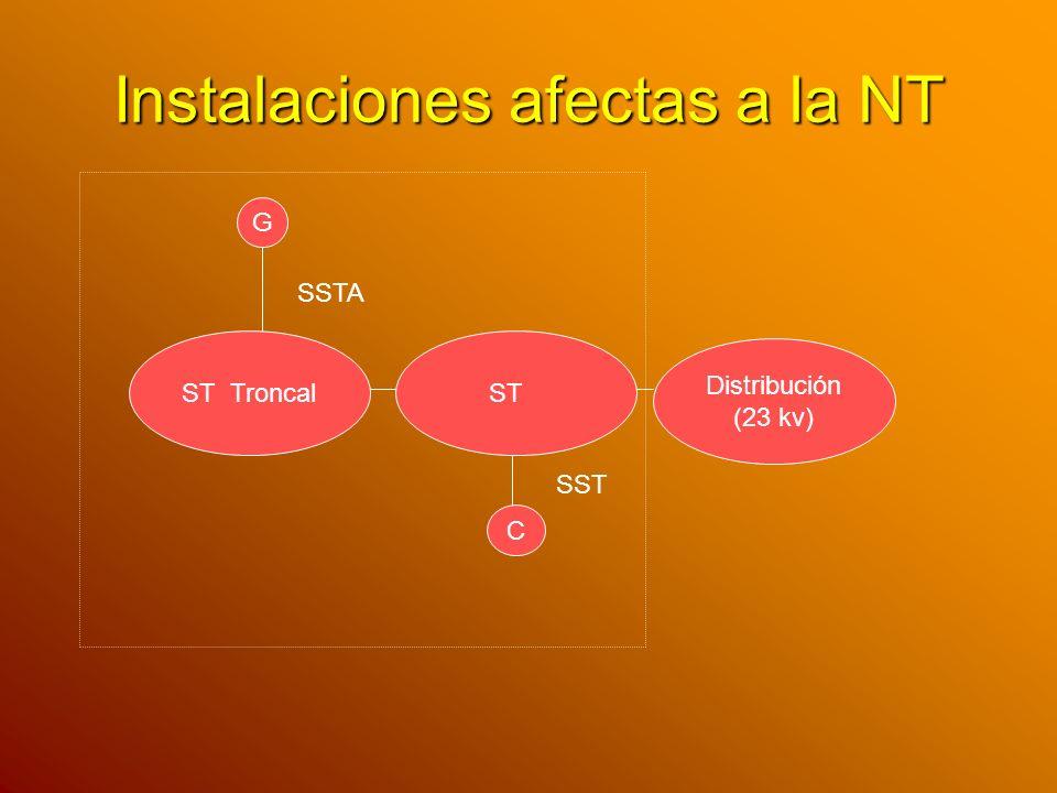 Instalaciones afectas a la NT ST TroncalST Distribución (23 kv) G C SSTA SST