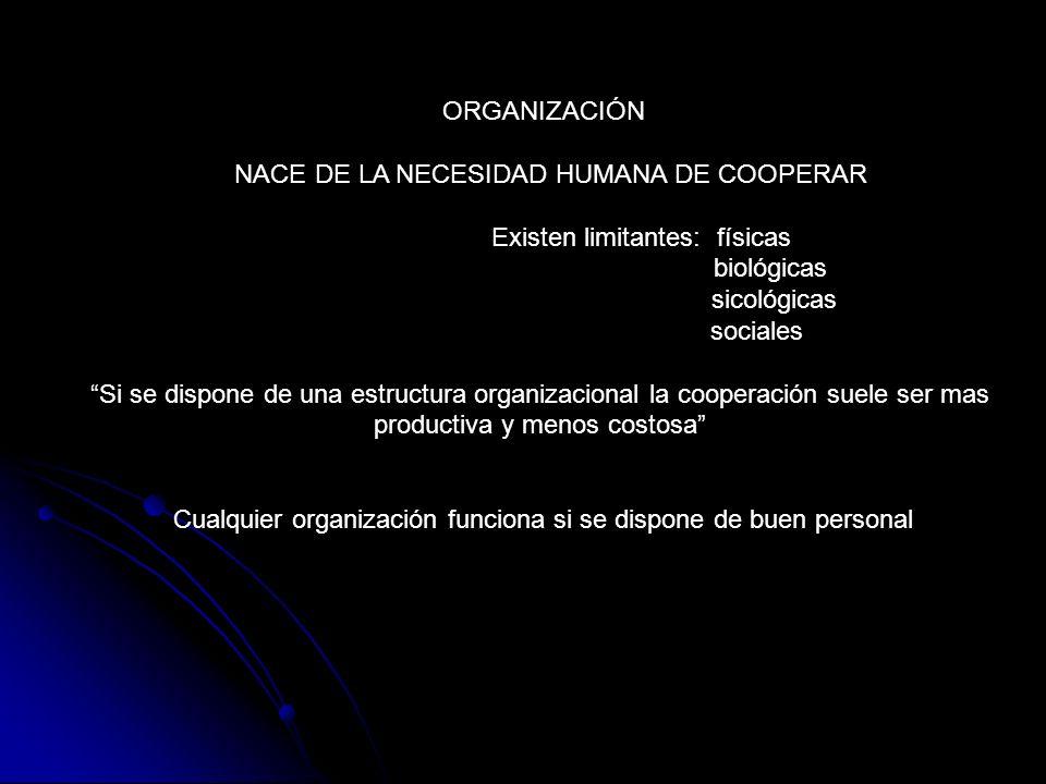 ORGANIZACIÓN NACE DE LA NECESIDAD HUMANA DE COOPERAR Existen limitantes: físicas biológicas sicológicas sociales Si se dispone de una estructura organ