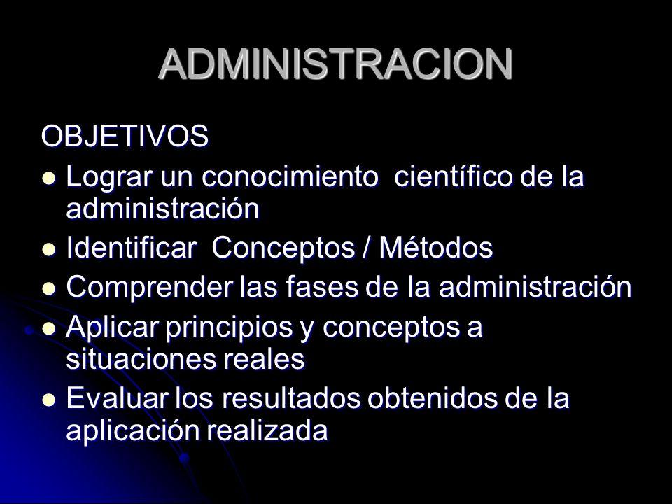 ADMINISTRACION OBJETIVOS Lograr un conocimiento científico de la administración Lograr un conocimiento científico de la administración Identificar Con