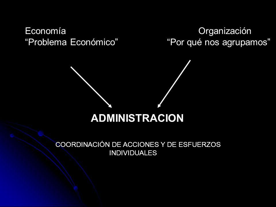 Economía Organización Problema Económico Por qué nos agrupamos ADMINISTRACION COORDINACIÓN DE ACCIONES Y DE ESFUERZOS INDIVIDUALES