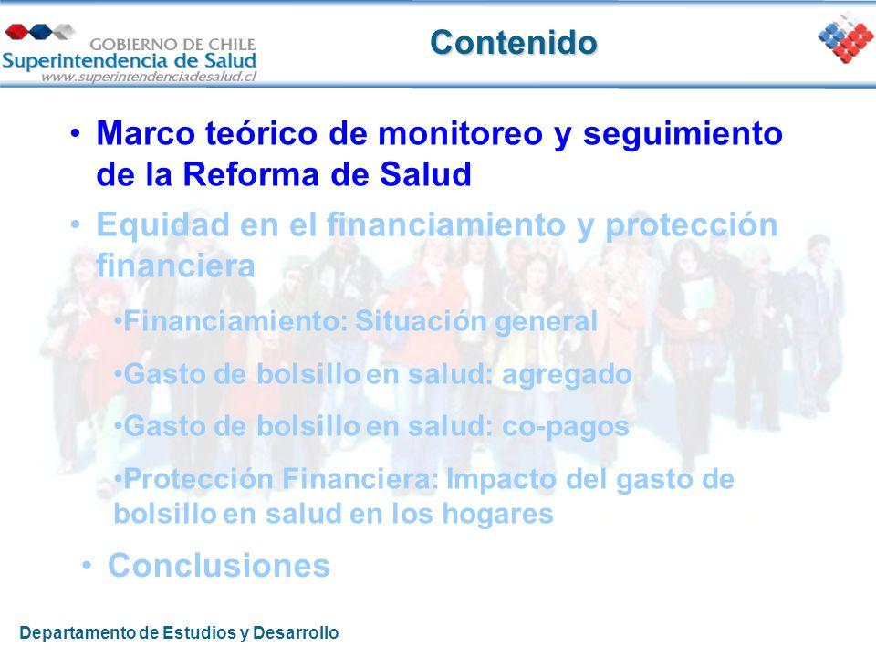 Marco teórico de monitoreo y seguimiento de la Reforma de Salud Equidad en el financiamiento y protección financiera Financiamiento: Situación general Gasto de bolsillo en salud: agregado Gasto de bolsillo en salud: co-pagos Protección Financiera: Impacto del gasto de bolsillo en salud en los hogares Conclusiones Contenido