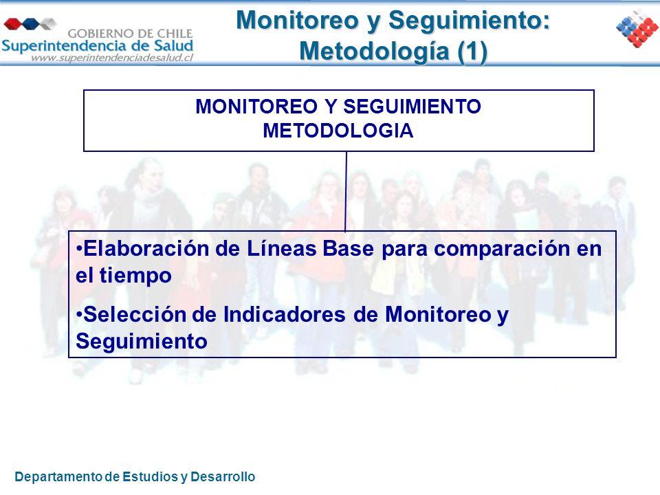Monitoreo y Seguimiento: Metodología (1) MONITOREO Y SEGUIMIENTO METODOLOGIA Elaboración de Líneas Base para comparación en el tiempo Selección de Ind