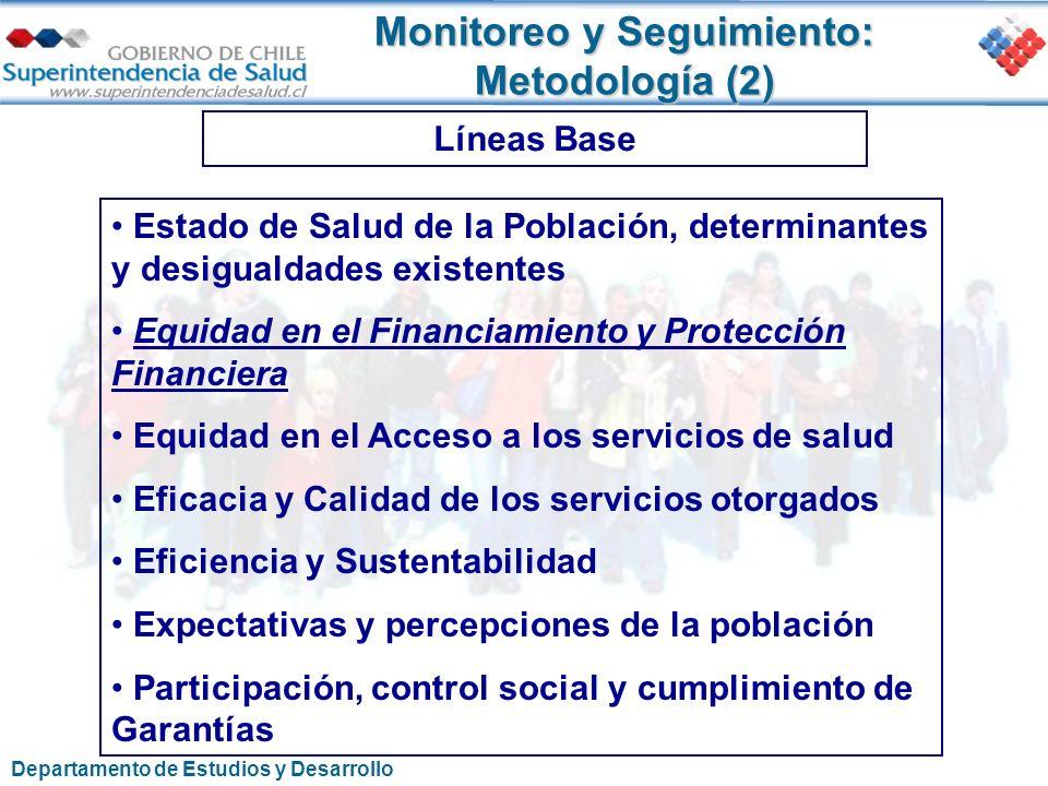 Estado de Salud de la Población, determinantes y desigualdades existentes Equidad en el Financiamiento y Protección Financiera Equidad en el Acceso a