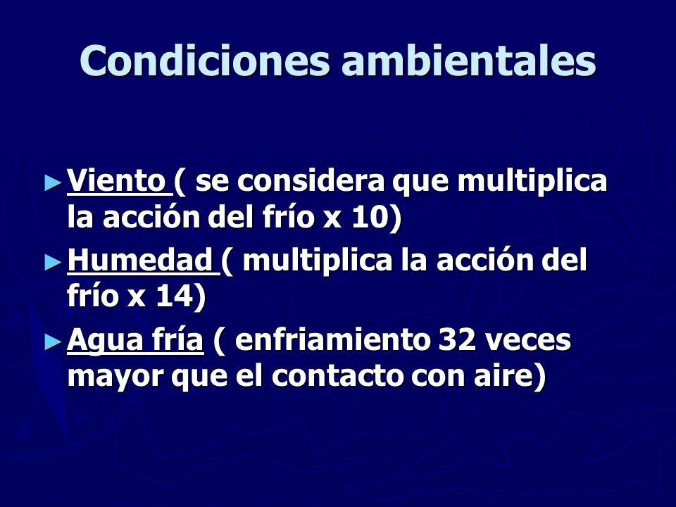 Condiciones ambientales Viento ( se considera que multiplica la acción del frío x 10) Viento ( se considera que multiplica la acción del frío x 10) Hu