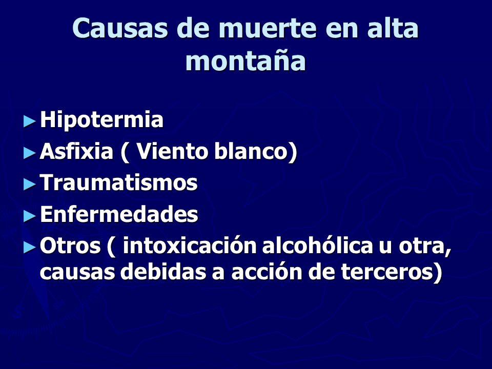 Causas de muerte en alta montaña Hipotermia Hipotermia Asfixia ( Viento blanco) Asfixia ( Viento blanco) Traumatismos Traumatismos Enfermedades Enferm