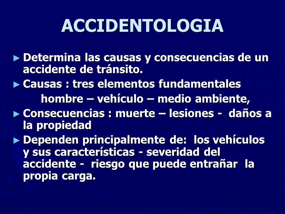 ACCIDENTOLOGIA Determina las causas y consecuencias de un accidente de tránsito. Determina las causas y consecuencias de un accidente de tránsito. Cau