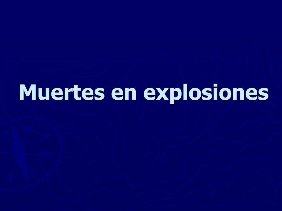 Muertes en explosiones Muertes en explosiones
