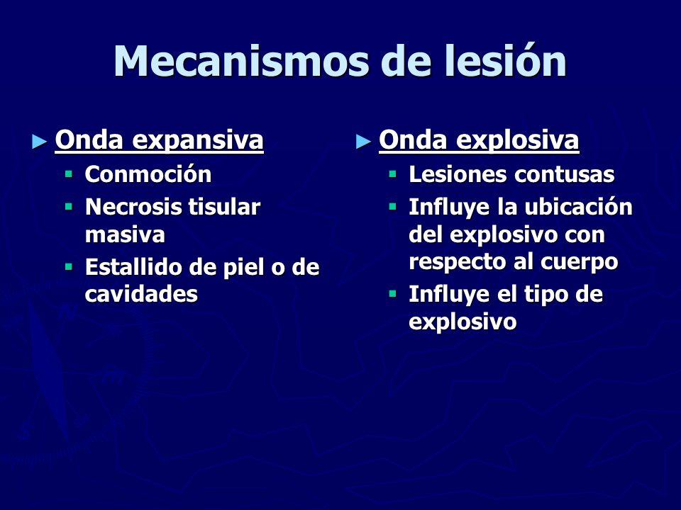 Mecanismos de lesión Onda expansiva Onda expansiva Conmoción Conmoción Necrosis tisular masiva Necrosis tisular masiva Estallido de piel o de cavidade