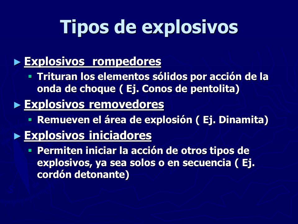 Tipos de explosivos Explosivos rompedores Explosivos rompedores Trituran los elementos sólidos por acción de la onda de choque ( Ej. Conos de pentolit