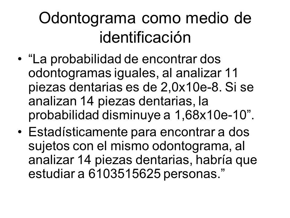 Odontograma como medio de identificación La probabilidad de encontrar dos odontogramas iguales, al analizar 11 piezas dentarias es de 2,0x10e-8.