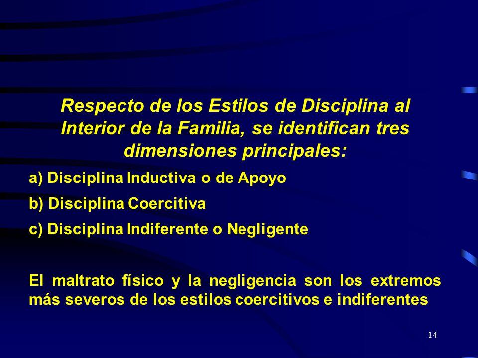 13 Clasificaciones de estilos parentales de socialización: a) Padres con Autoridad Democrática b) Padres Autoritarios c) Padres Permisivos, Rechazante