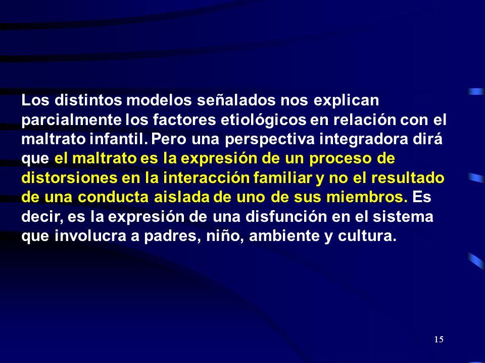 14 Respecto de los Estilos de Disciplina al Interior de la Familia, se identifican tres dimensiones principales: a) Disciplina Inductiva o de Apoyo b)