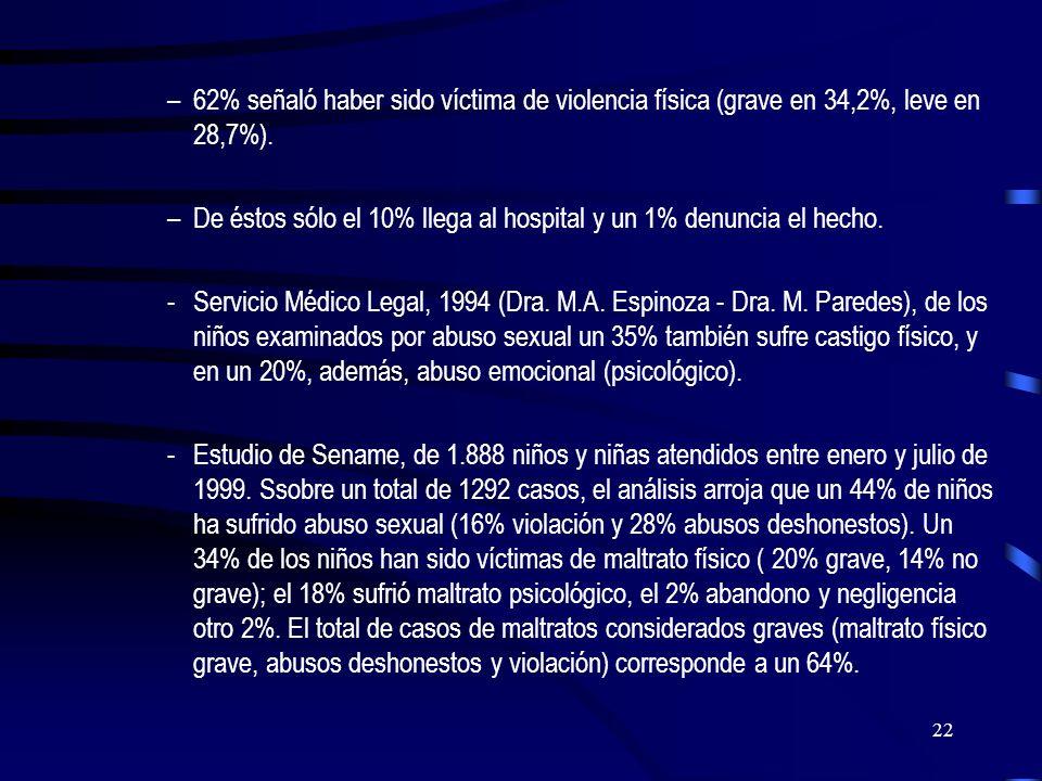 21 MALTRATO INFANTIL EN CHILE: Epidemiología En 1992 la Dirección de Estudios Sociológicos de la Universidad Católica de Chile, en una investigación r